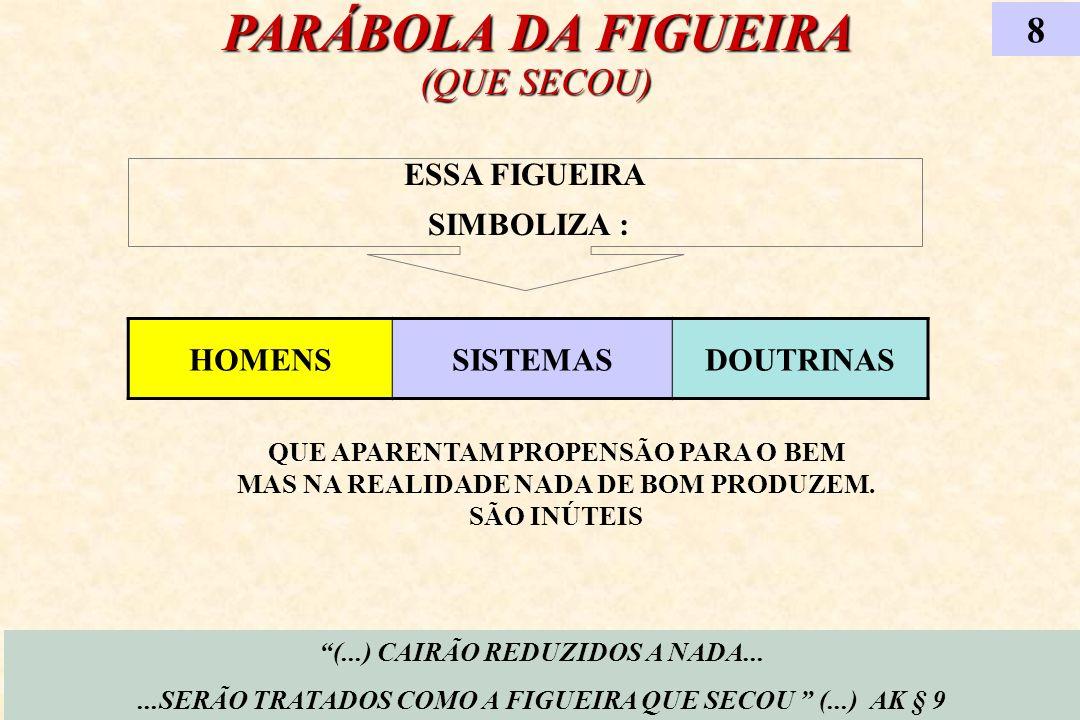 PARÁBOLA DA FIGUEIRA (QUE SECOU)