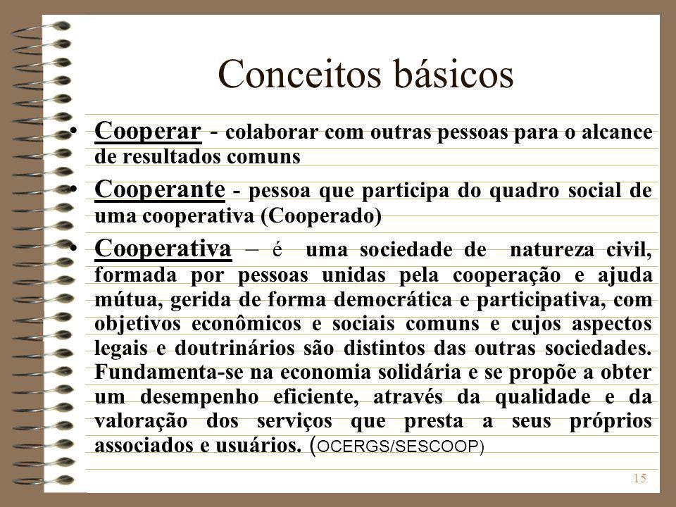Conceitos básicos Cooperar - colaborar com outras pessoas para o alcance de resultados comuns.