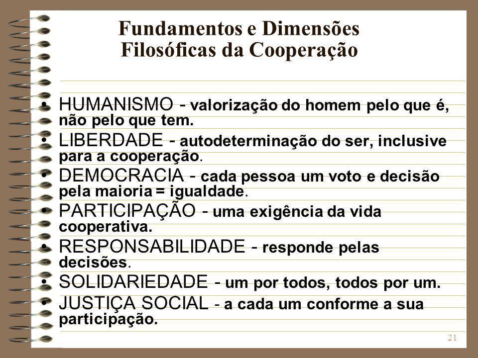 Fundamentos e Dimensões Filosóficas da Cooperação