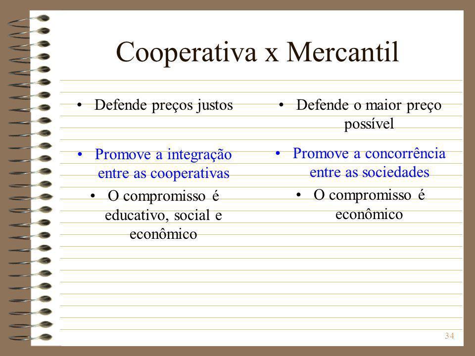 Cooperativa x Mercantil