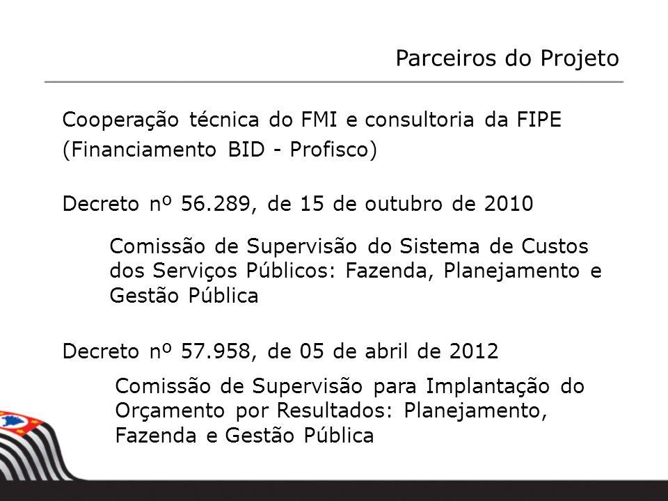 Parceiros do Projeto Cooperação técnica do FMI e consultoria da FIPE