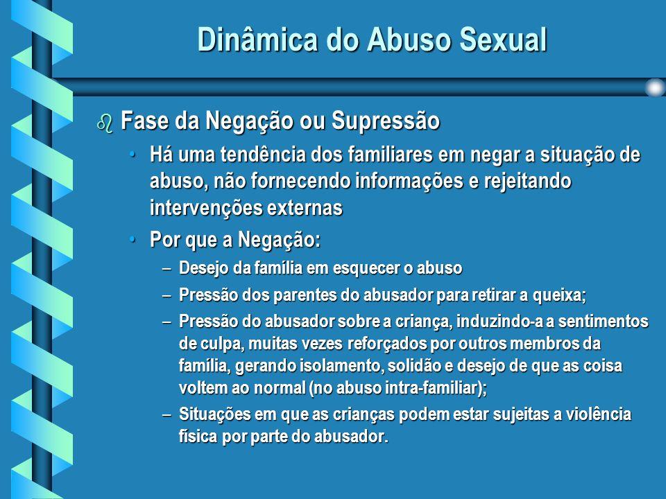 Dinâmica do Abuso Sexual