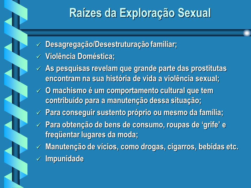 Raízes da Exploração Sexual