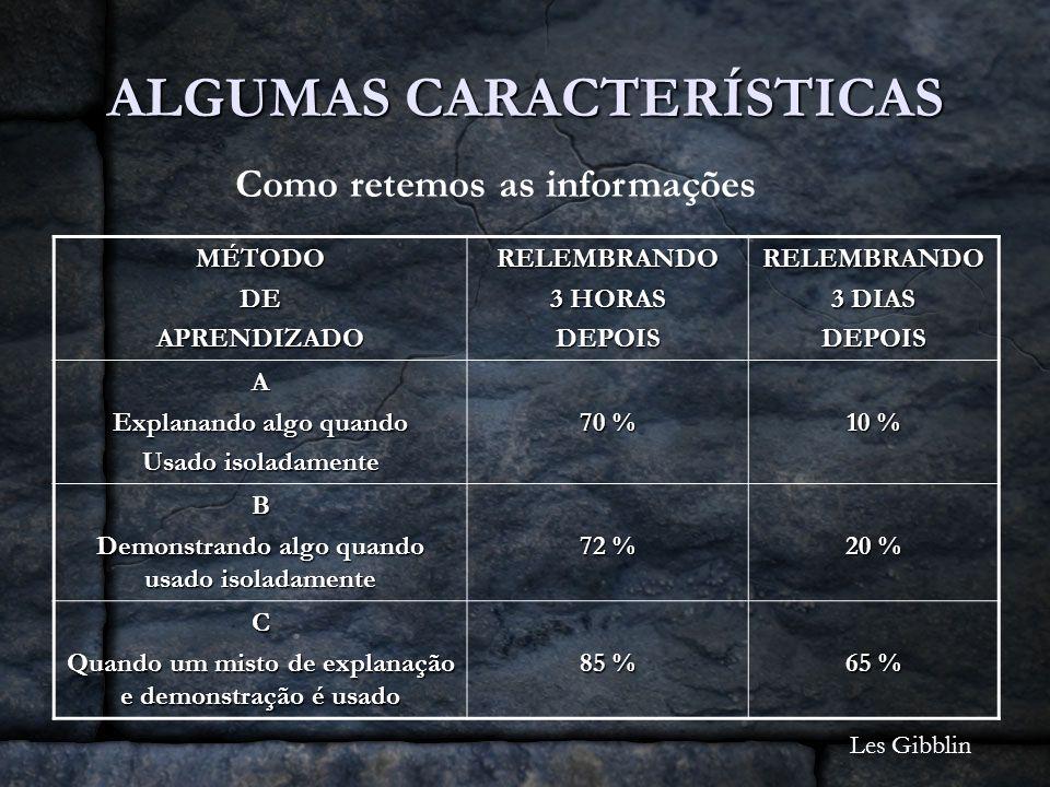ALGUMAS CARACTERÍSTICAS