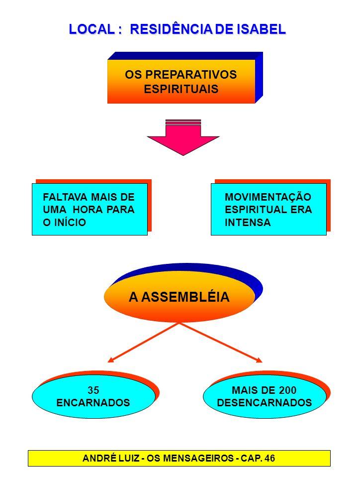 ANDRÉ LUIZ - OS MENSAGEIROS - CAP. 46
