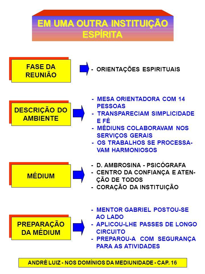 EM UMA OUTRA INSTITUIÇÃO