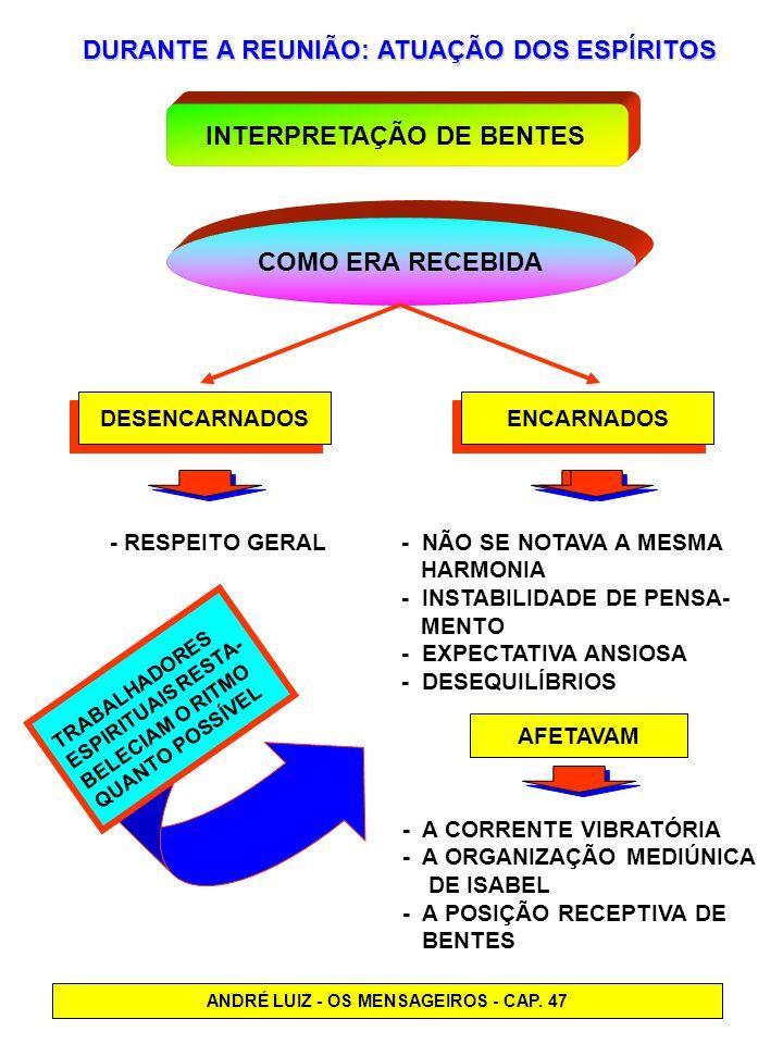 INTERPRETAÇÃO DE BENTES ANDRÉ LUIZ - OS MENSAGEIROS - CAP. 47