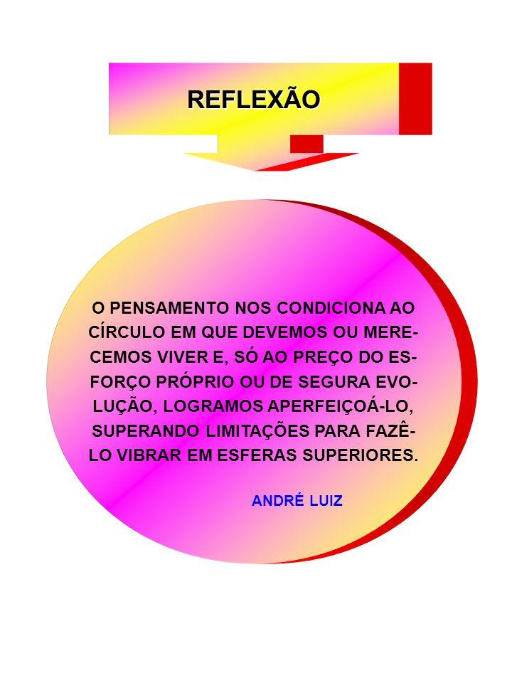 REFLEXÃO O PENSAMENTO NOS CONDICIONA AO