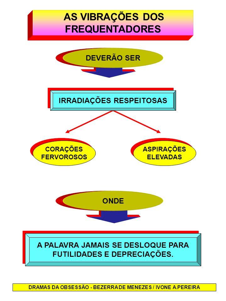 FREQUENTADORES DEVERÃO SER IRRADIAÇÕES RESPEITOSAS ONDE