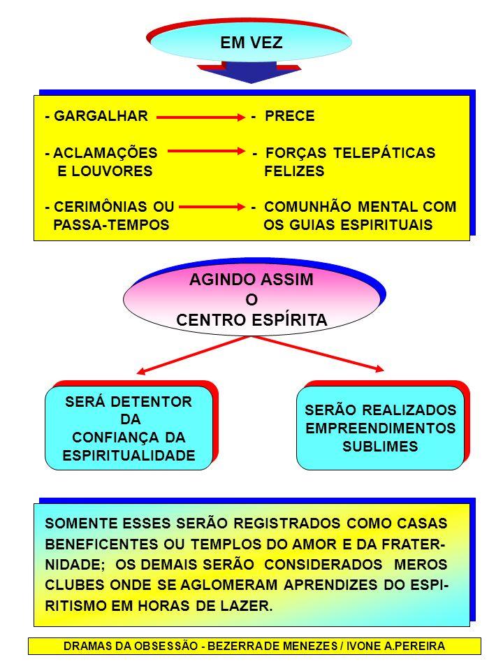 DRAMAS DA OBSESSÃO - BEZERRA DE MENEZES / IVONE A.PEREIRA