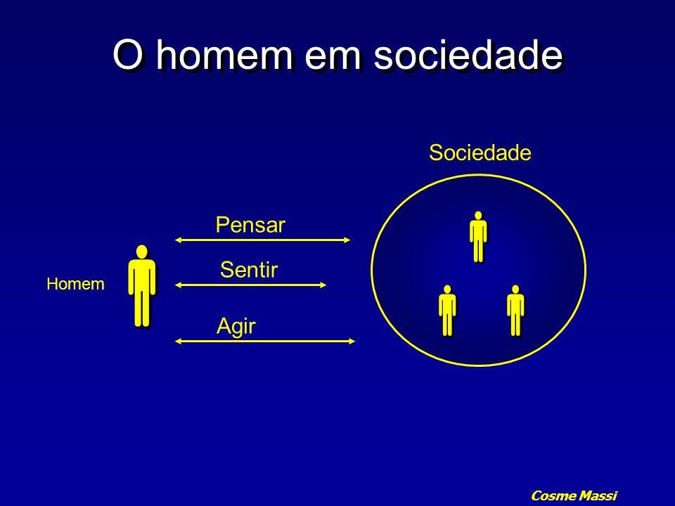 O homem em sociedade Pensar Sentir Agir Homem    Sociedade