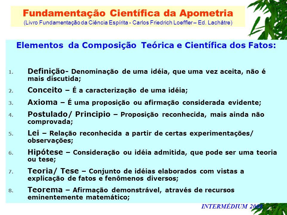 Elementos da Composição Teórica e Científica dos Fatos: