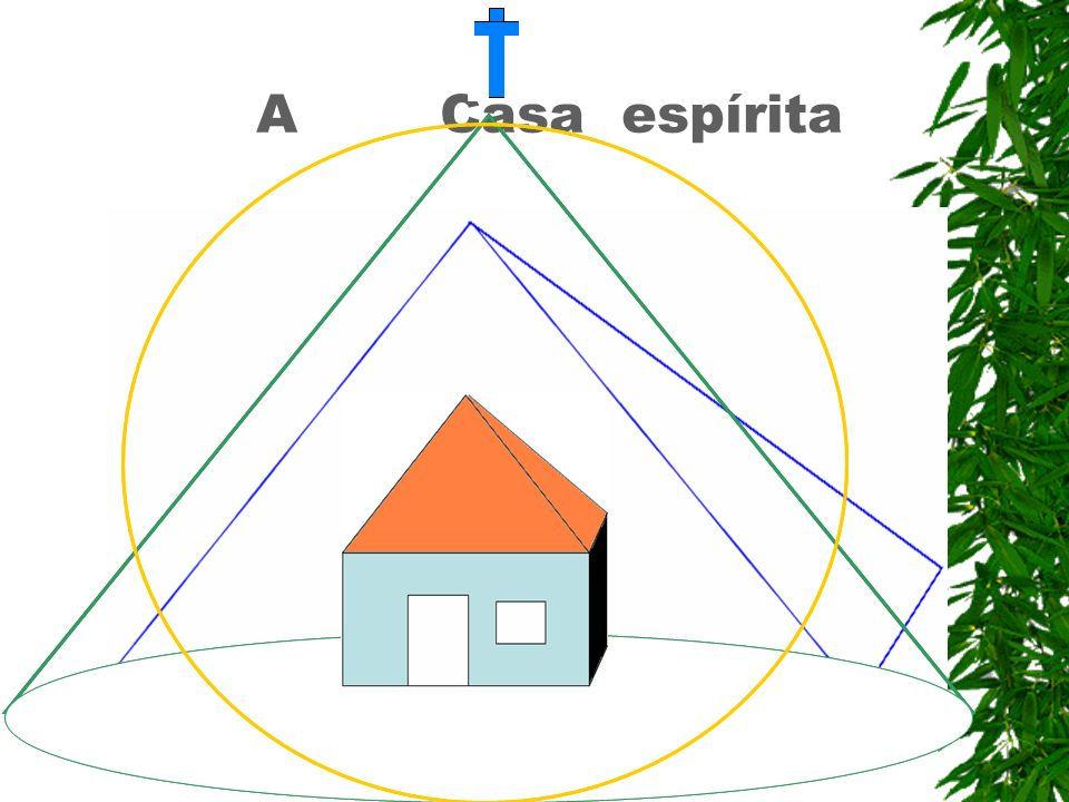 A Casa espírita