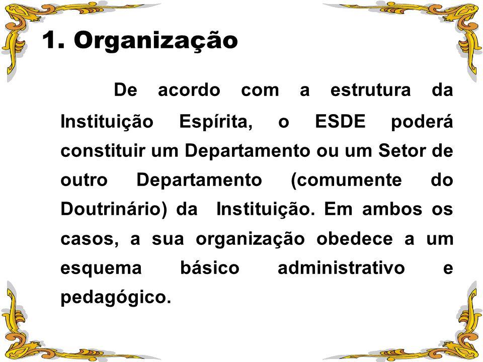 1. Organização