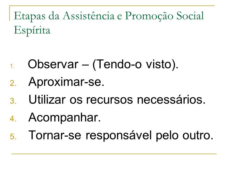 Etapas da Assistência e Promoção Social Espírita