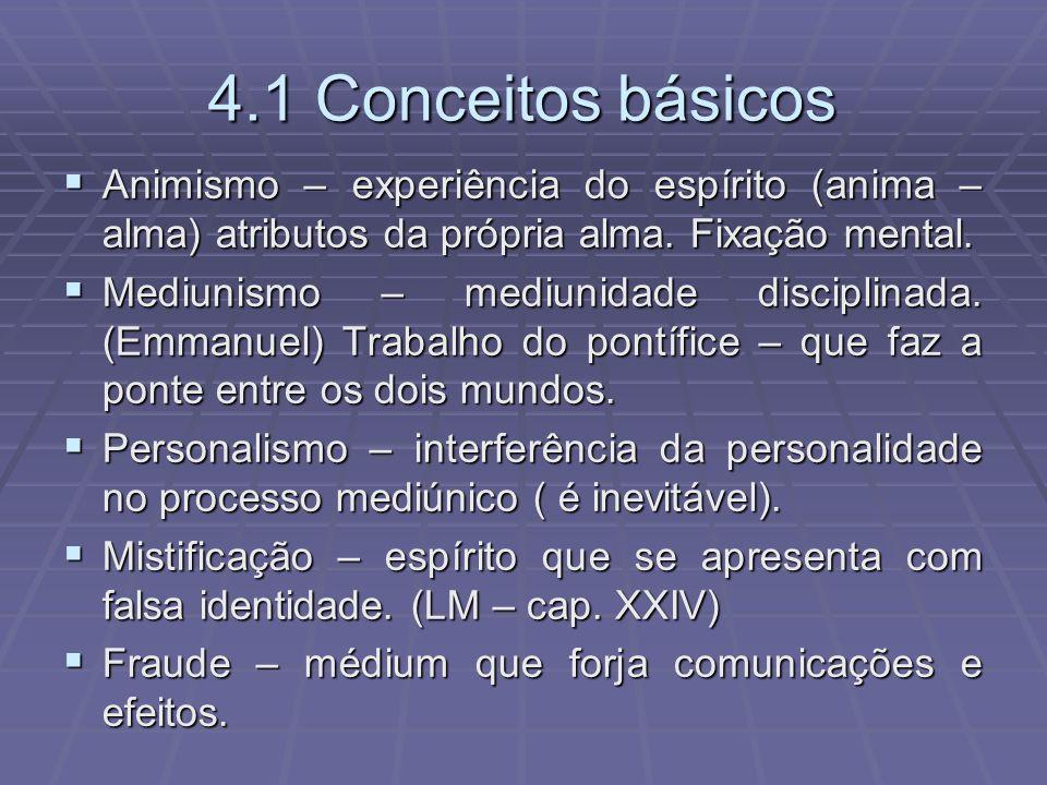 4.1 Conceitos básicos Animismo – experiência do espírito (anima – alma) atributos da própria alma. Fixação mental.