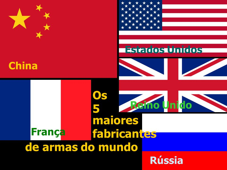 Os 5 maiores fabricantes de armas do mundo Estados Unidos China