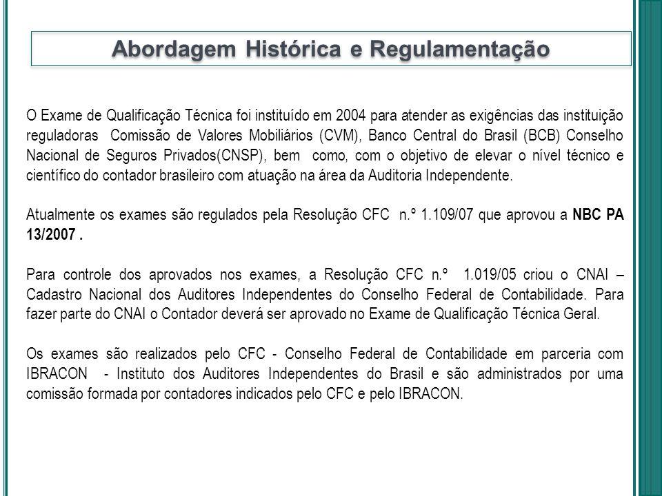 Abordagem Histórica e Regulamentação