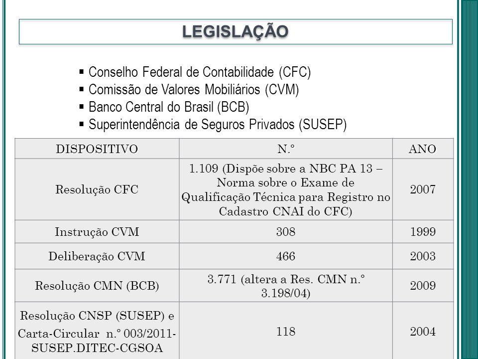 LEGISLAÇÃO Conselho Federal de Contabilidade (CFC)