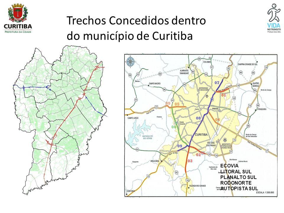 Trechos Concedidos dentro do município de Curitiba