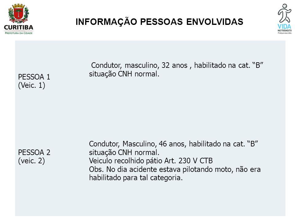 INFORMAÇÃO PESSOAS ENVOLVIDAS