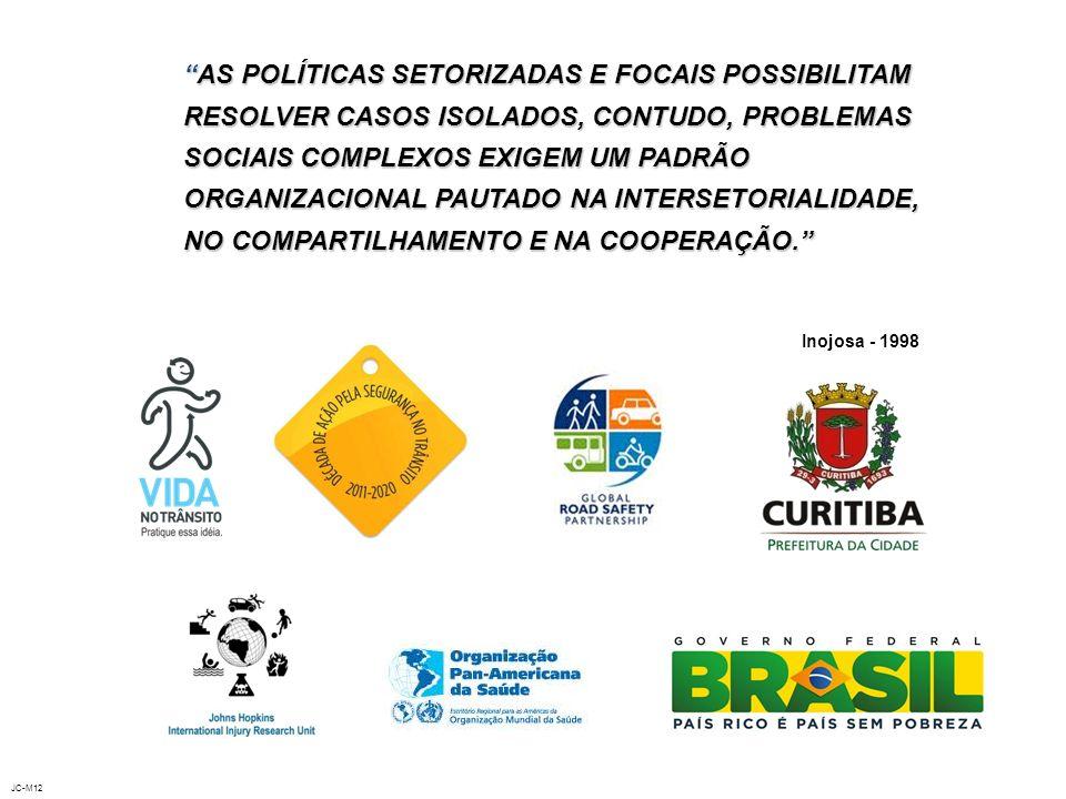 AS POLÍTICAS SETORIZADAS E FOCAIS POSSIBILITAM RESOLVER CASOS ISOLADOS, CONTUDO, PROBLEMAS SOCIAIS COMPLEXOS EXIGEM UM PADRÃO ORGANIZACIONAL PAUTADO NA INTERSETORIALIDADE, NO COMPARTILHAMENTO E NA COOPERAÇÃO.