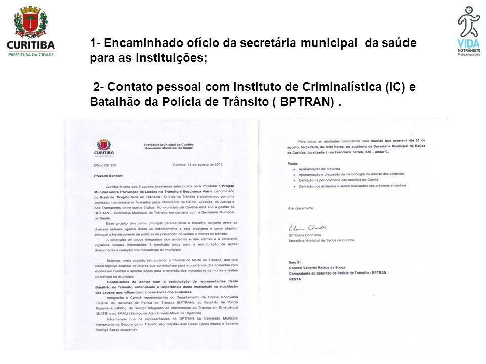 1- Encaminhado ofício da secretária municipal da saúde para as instituições; 2- Contato pessoal com Instituto de Criminalística (IC) e Batalhão da Polícia de Trânsito ( BPTRAN) .