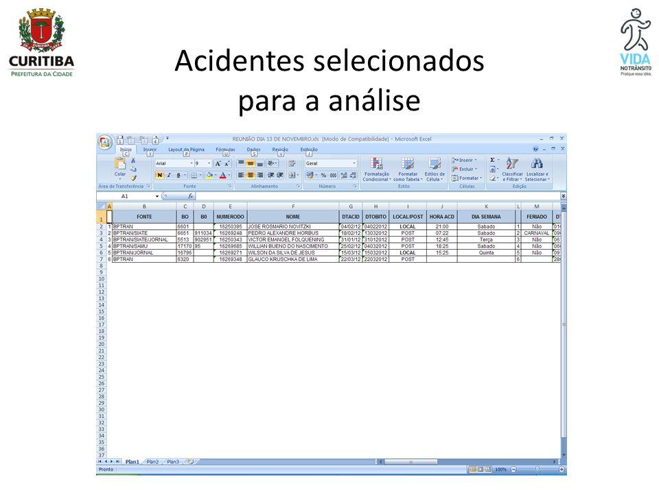 Acidentes selecionados para a análise