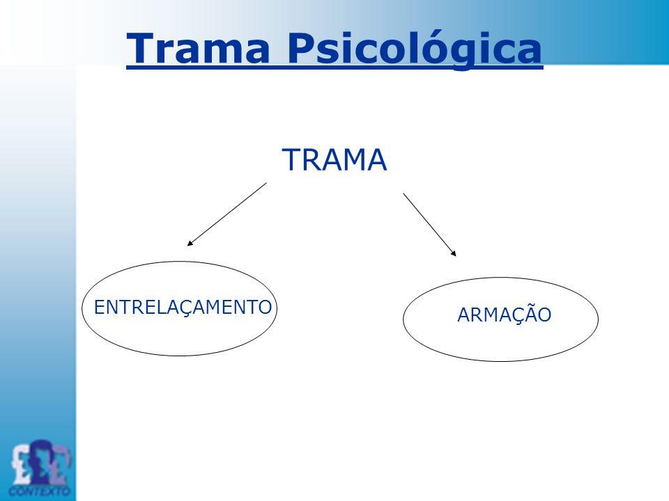 Trama Psicológica TRAMA ENTRELAÇAMENTO ARMAÇÃO
