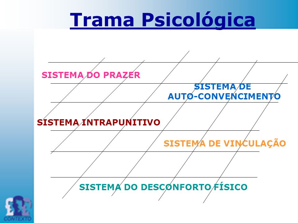 Trama Psicológica SISTEMA DO PRAZER SISTEMA DE AUTO-CONVENCIMENTO