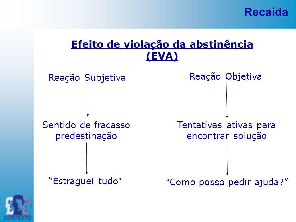 Efeito de violação da abstinência (EVA)