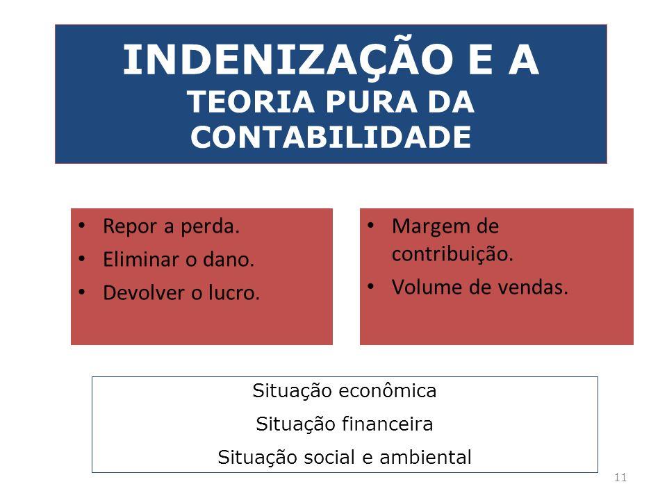 INDENIZAÇÃO E A TEORIA PURA DA CONTABILIDADE