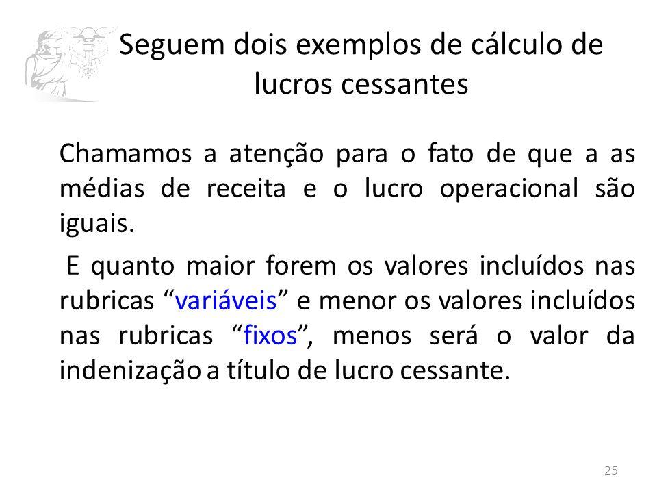 Seguem dois exemplos de cálculo de lucros cessantes