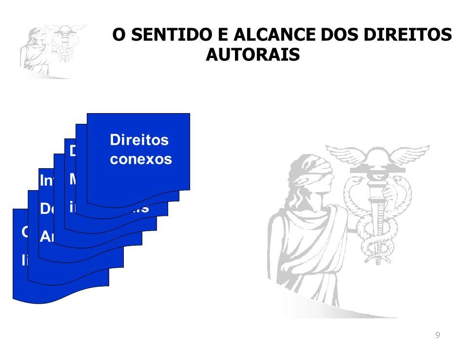 O SENTIDO E ALCANCE DOS DIREITOS AUTORAIS