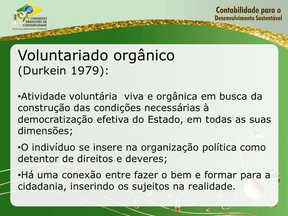 Voluntariado orgânico