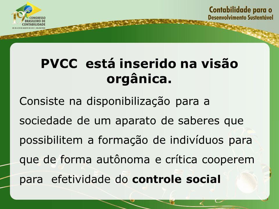 PVCC está inserido na visão orgânica.