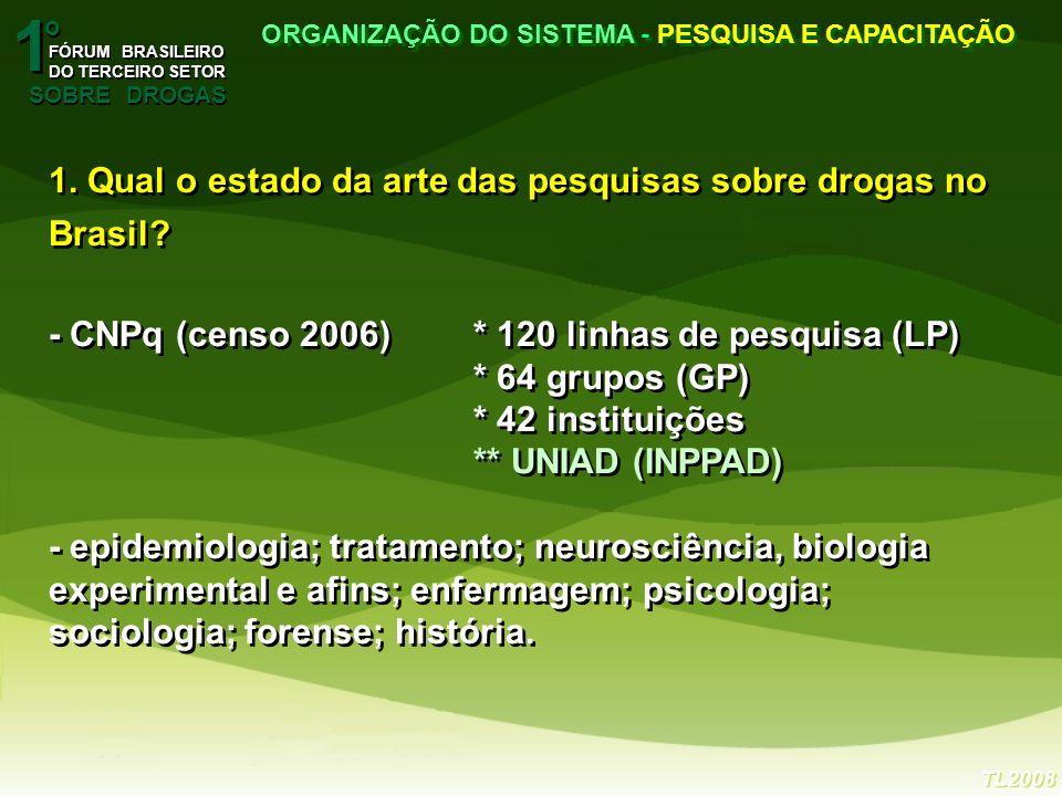 1 1. Qual o estado da arte das pesquisas sobre drogas no Brasil