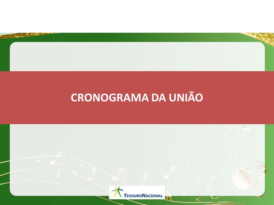 CRONOGRAMA DA UNIÃO