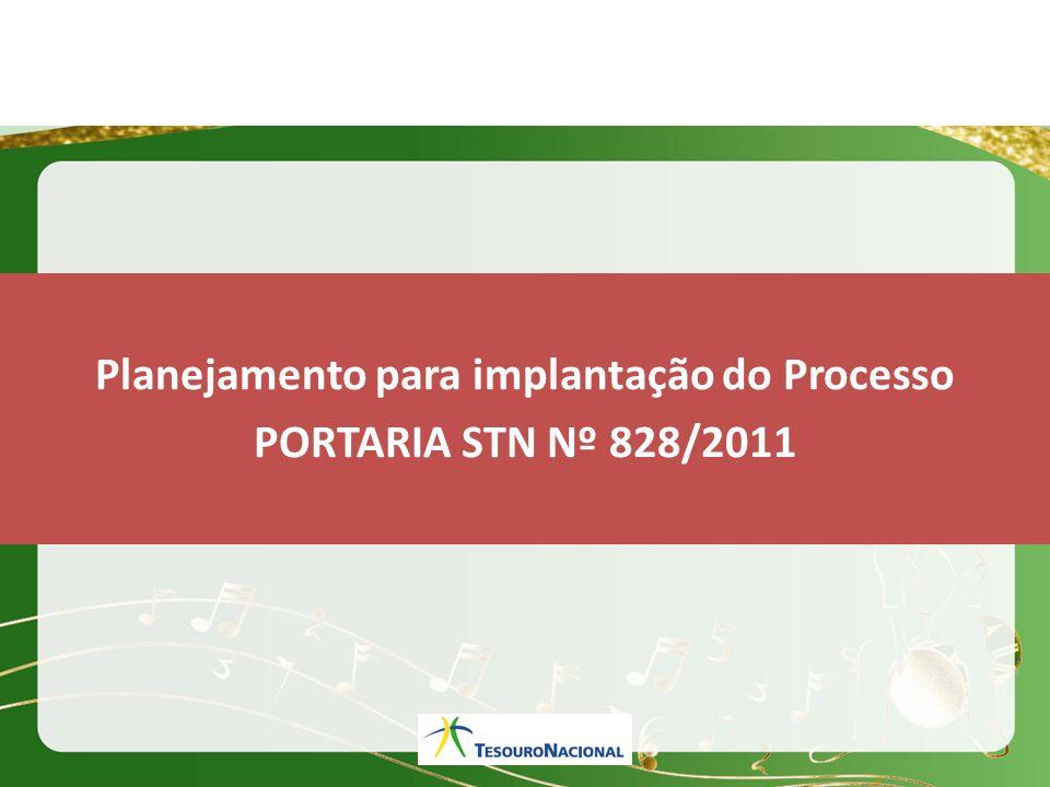 Planejamento para implantação do Processo