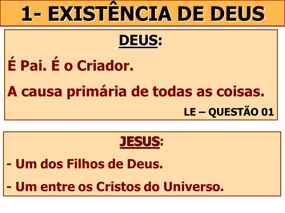 1- EXISTÊNCIA DE DEUS DEUS: É Pai. É o Criador.