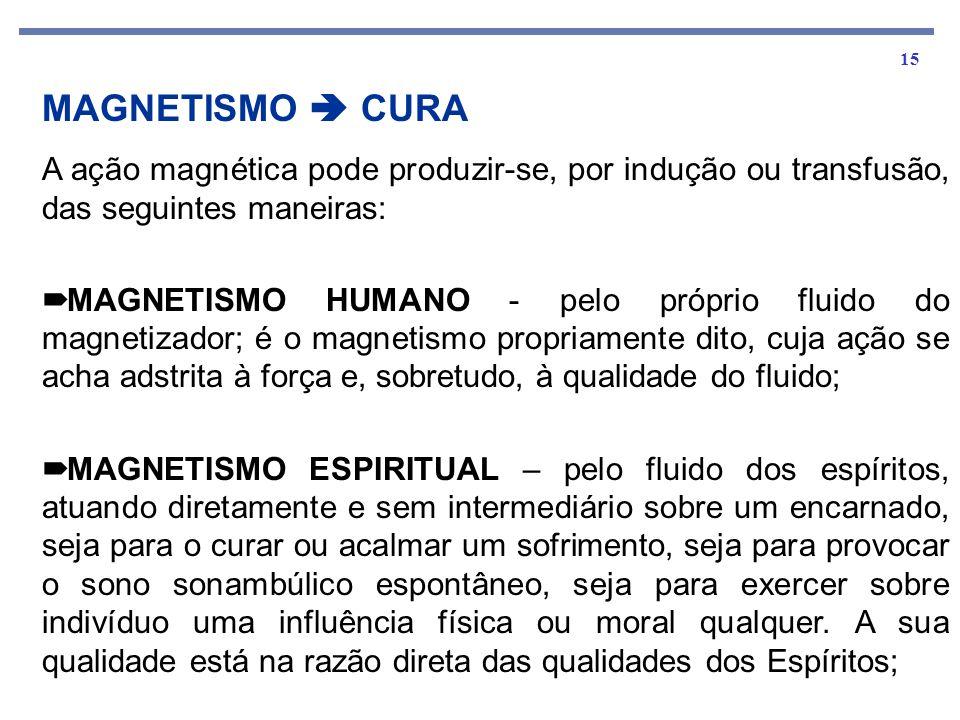MAGNETISMO  CURA A ação magnética pode produzir-se, por indução ou transfusão, das seguintes maneiras: