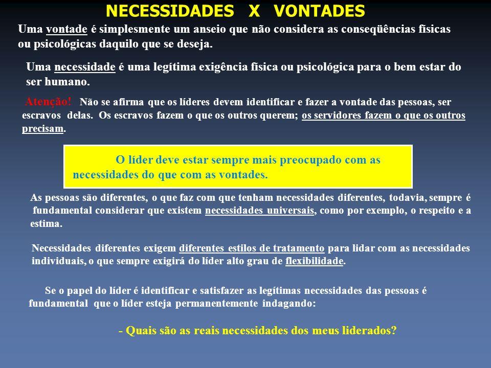 NECESSIDADES X VONTADES