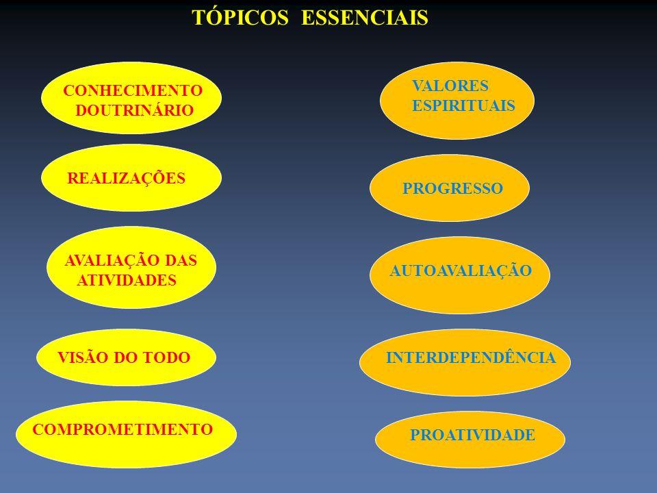 TÓPICOS ESSENCIAIS VALORES ESPIRITUAIS CONHECIMENTO DOUTRINÁRIO