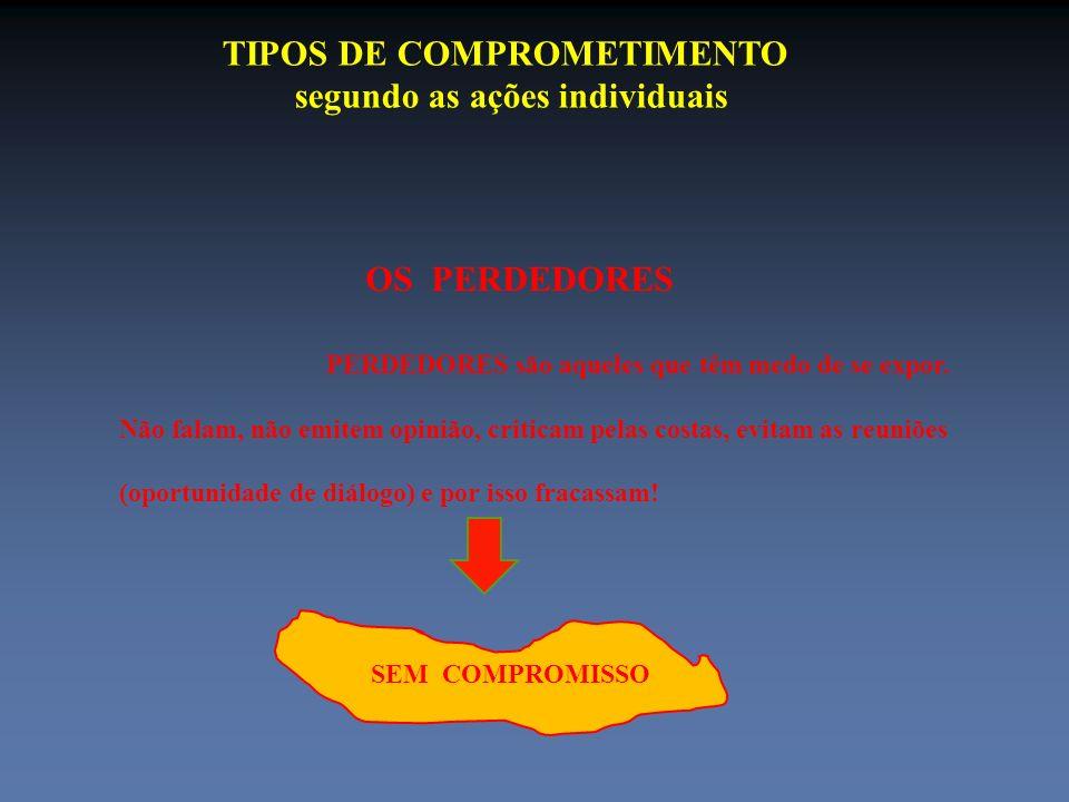 TIPOS DE COMPROMETIMENTO segundo as ações individuais