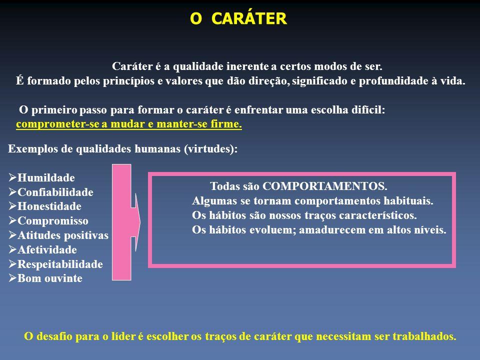 O CARÁTER Caráter é a qualidade inerente a certos modos de ser.