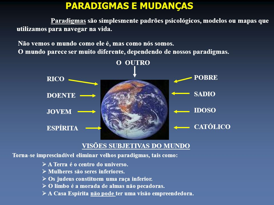 PARADIGMAS E MUDANÇAS Paradigmas são simplesmente padrões psicológicos, modelos ou mapas que. utilizamos para navegar na vida.