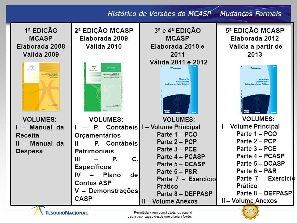 Histórico de Versões do MCASP – Mudanças Formais