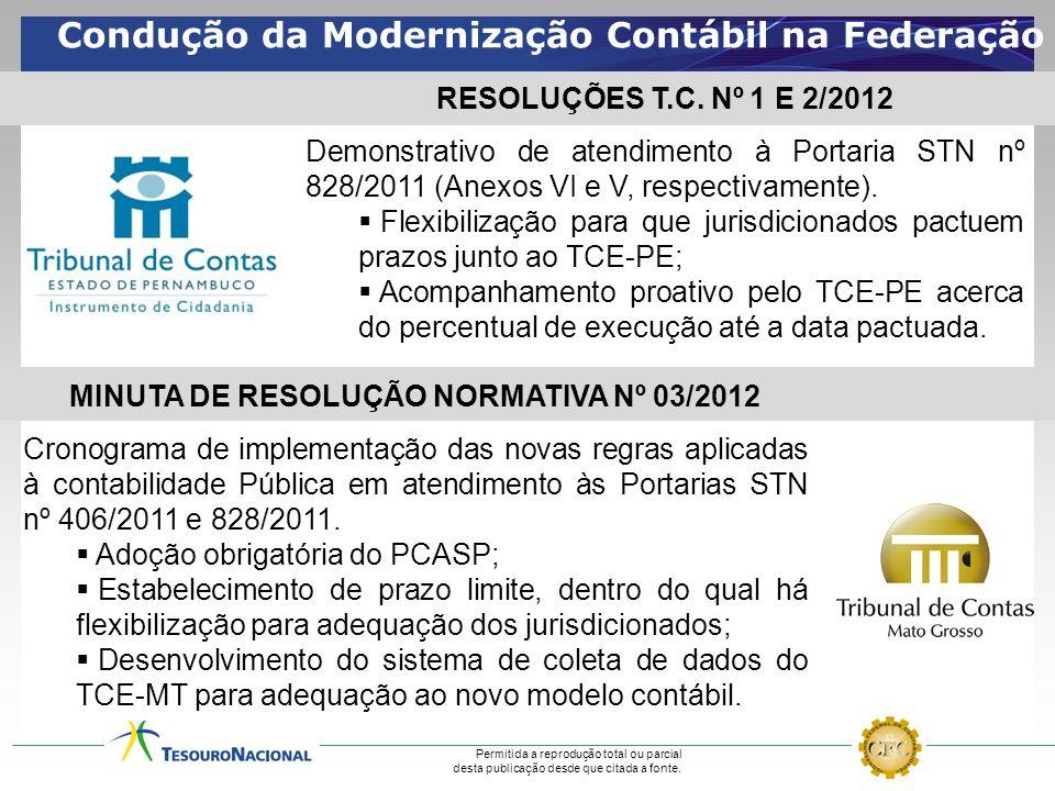 MINUTA DE RESOLUÇÃO NORMATIVA Nº 03/2012