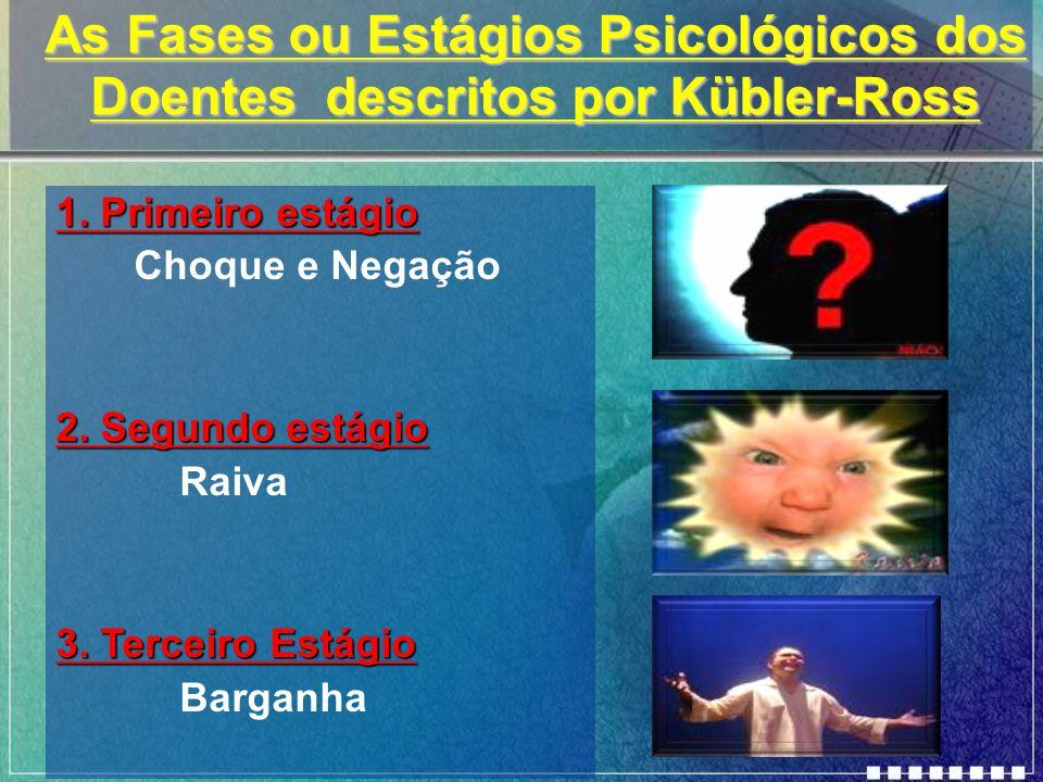 As Fases ou Estágios Psicológicos dos Doentes descritos por Kübler-Ross