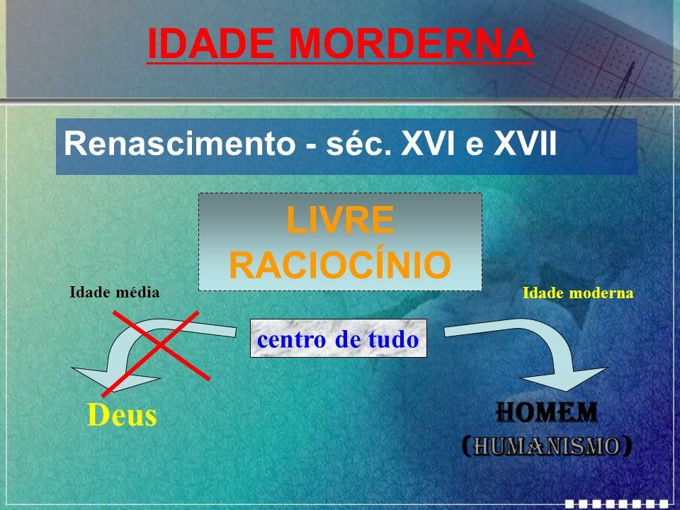 IDADE MORDERNA LIVRE RACIOCÍNIO Renascimento - séc. XVI e XVII Deus